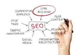Our services are very flexible: whether you'd like a complex search engine optimization strategy development and implementation or just link building or PPC help, we are here to assist you! Our primary goal is to achieve results through scientific, effective, analytical and ethical SEO practices.