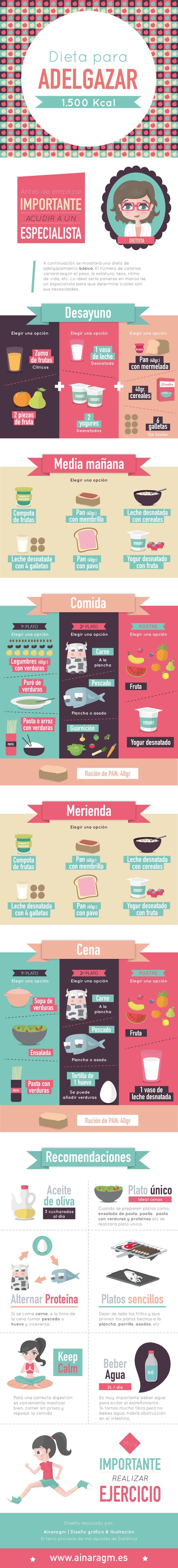 Infografía sobre una dieta de adelgazamiento #dietetica #alimentacion #salud #infografia #diseno #ilustracion