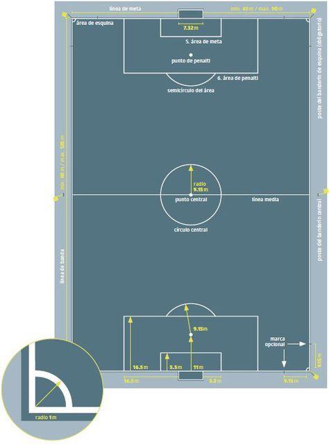 Medidas de una cancha de fútbol  #futboldyc #medidas #canchadefutbol
