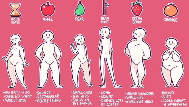 I'm pear or orange if you're asking.. I wish I wasn't