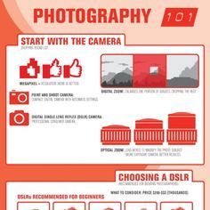 Photography 101: Everthing You Need to Know to Become an Amateur Photograper [by Photography Degree via #tipsographic]. More at tipsographic.com