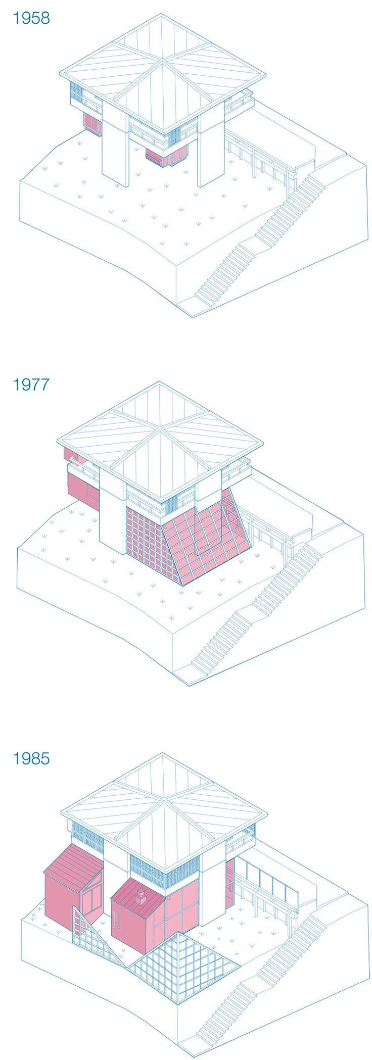 Evolutionary Housescape: the Metabolist Sky House by Kiyonori Kikutake (1958)
