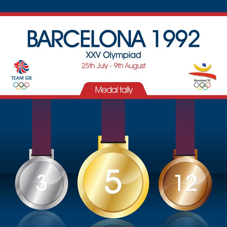 Best Team Gb Barcelona Olympics Ideas On Pinterest The - Olympic medal count 1992