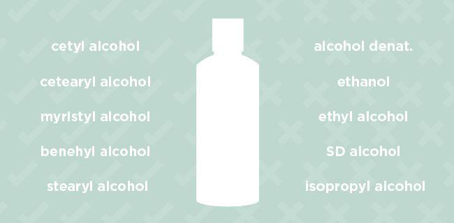 Dr. Jetske Ultee - Uncover Skincare | Natuurlijke huidverzorging, is het wel zo veilig? #skincare #alcohol #infographic
