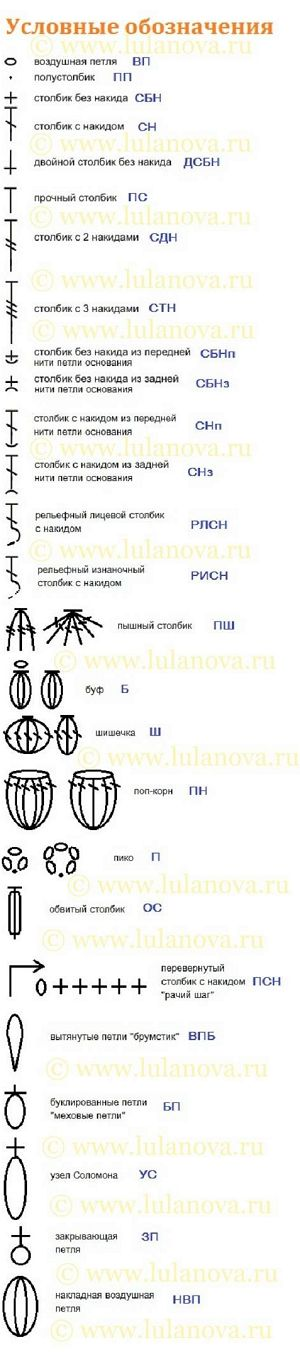 Crochet Symbols with Russian equivalent terms and Abbreviations