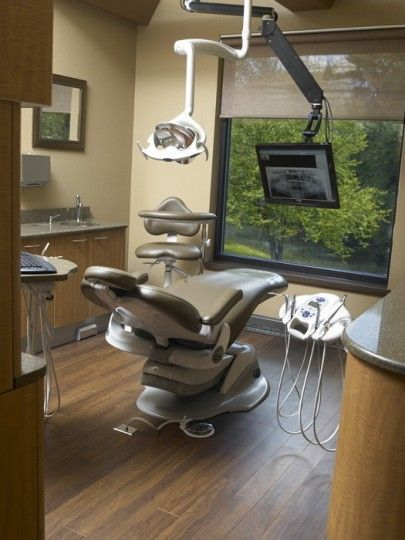 Dental Operatory Images And Office Design