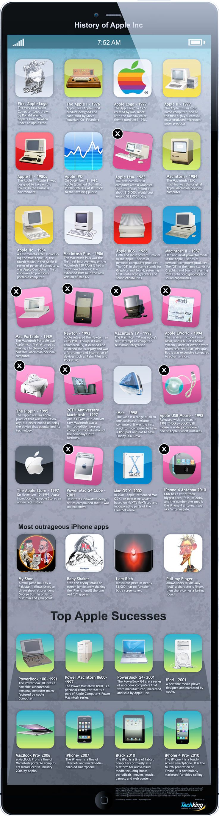 History of Apple Inc