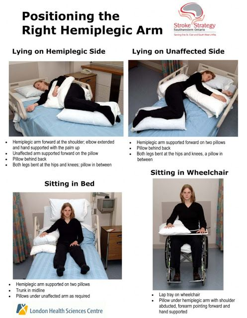 Positioning For Right Sided Hemiplegic Patient Ot Tests