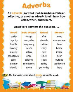 Gramatica ingles. Poster of Adverbs                                                                                                                                                                                 Más