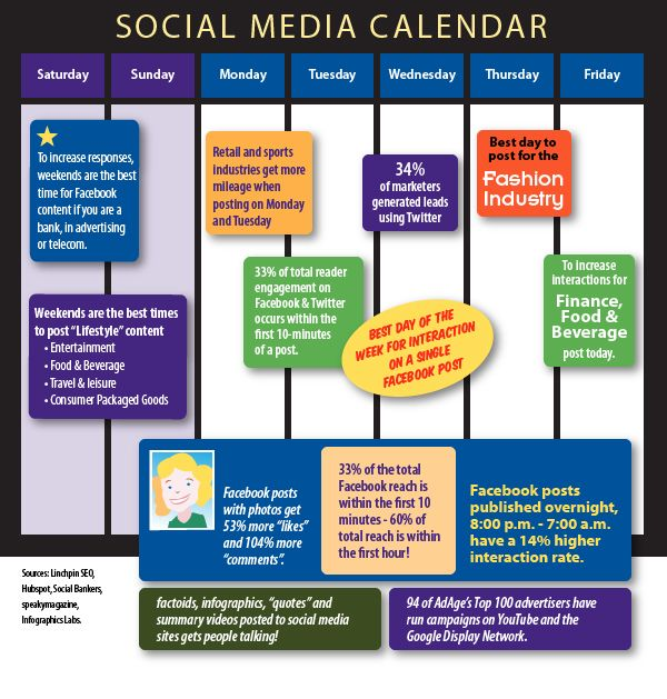 How to Create a Super Impressive Email Content Calendar | Online ...