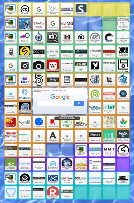 En Bancos de imágenes CC-Symbaloo consultarás sitios web que ofrecen las imágenes con las licencias Creative Commons y gratuitas (Actualizado).