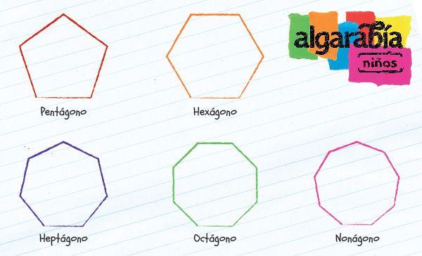 Resultado De Imagen Para Poligonos Nonagono Chart Map Map Screenshot