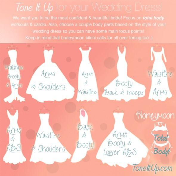 Best 25+ Wedding dress workout ideas on Pinterest | Kettlebell 24 ...