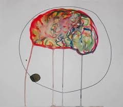 Image result for art therapy adhd