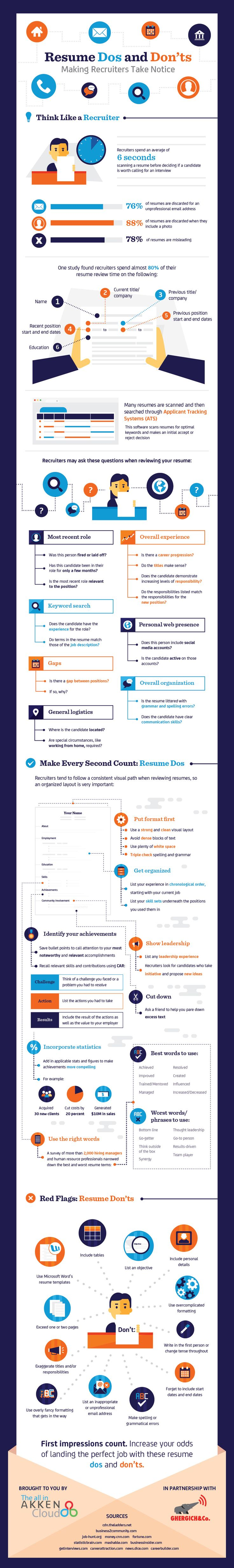Resume Dos and Don'ts: Making Recruiters Take Notice #infographic #Resume #Career