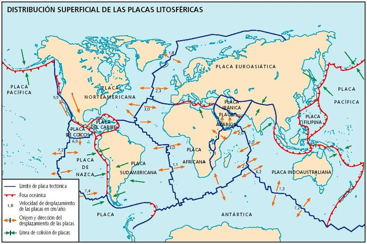 Mapa de las placas tectónicas con su velocidad de desplazamiento