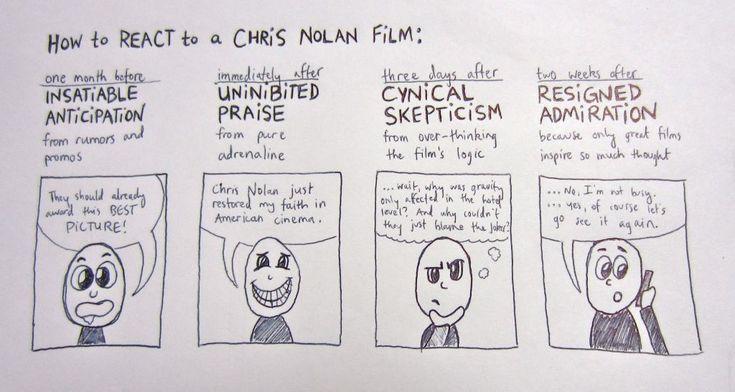 How to React to a Chris Nolan Film