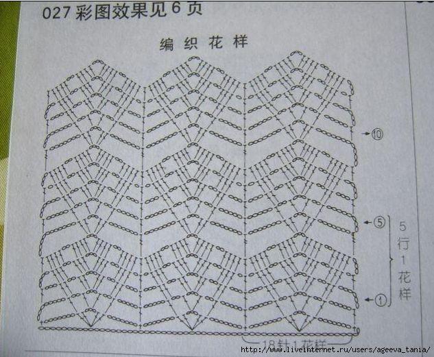 Pattern Crochet - Stitch Designs Library Pinterest