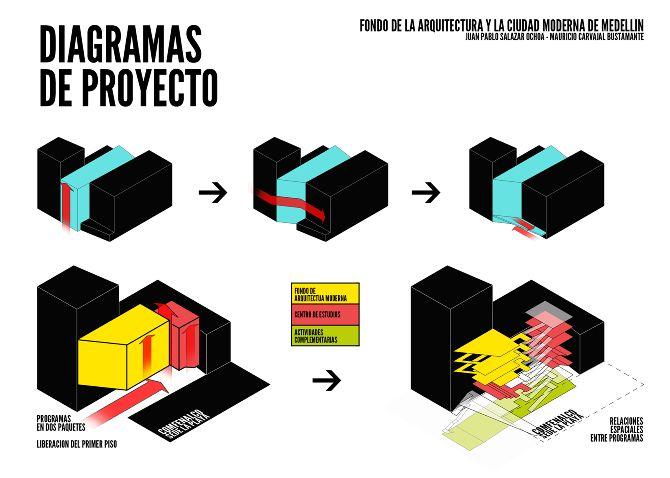 Fondo de la Arquitectura y la Ciudad Moderna de Medellín - Mauricio Carvajal