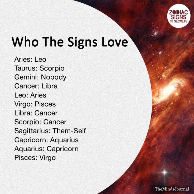Who The Signs Love
