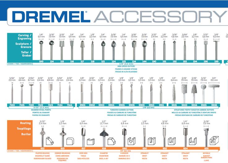 Single-Page Dremel Accessory Guide. Really Nice.