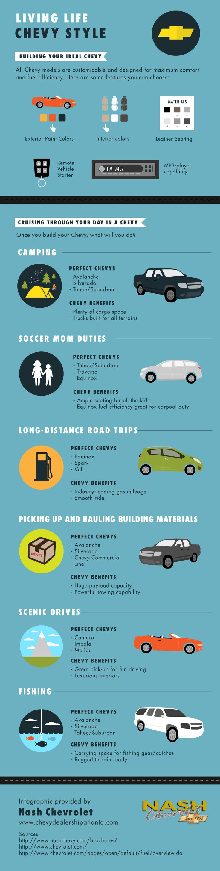 What is the perfect Chevy to take on a camping trip? The Avalanche, Silverado, and Tahoe all offer plenty of cargo space and are built for all terrains. Learn about customizing your ideal Chevy by reading through this infographic.