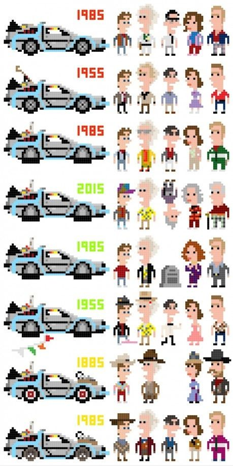 Back to the future #pixel #8bit