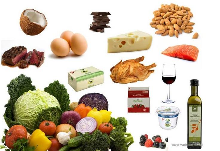 Строгая диета lchf сжигание жира быстрое