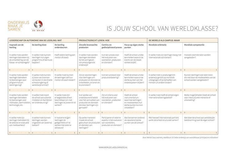 Is jouw school van wereldklasse? Checklist uit World Class Learners (2014) Yong Zhao
