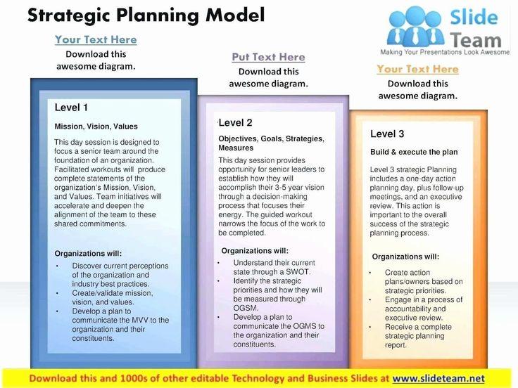 Strategic Plan Template for Nonprofits Elegant Beautiful