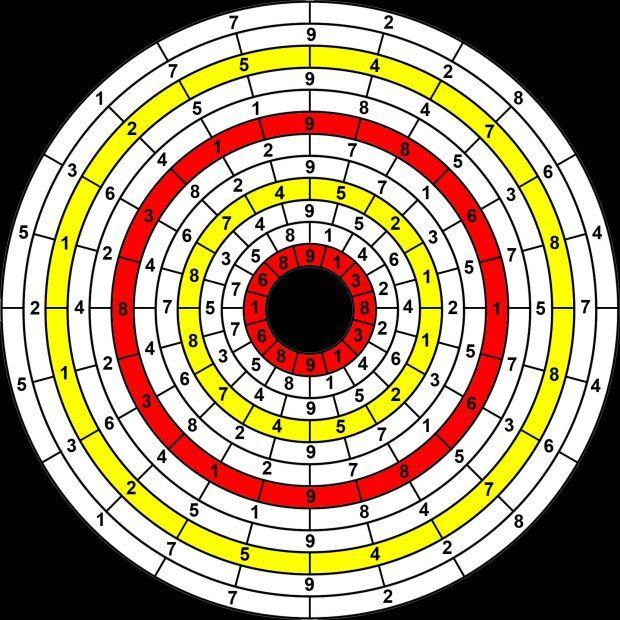 14 More Fibonacci Fibonacci Negative Numbers Fibonacci Sequence
