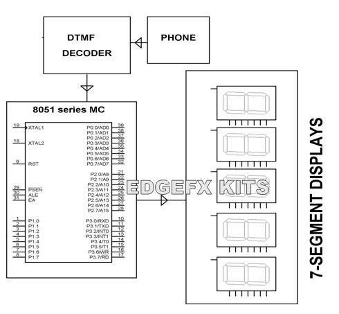 Microcontroller Based Caller ID Block Diagram Explanation