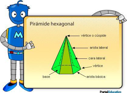 Área y volumen de pirámides