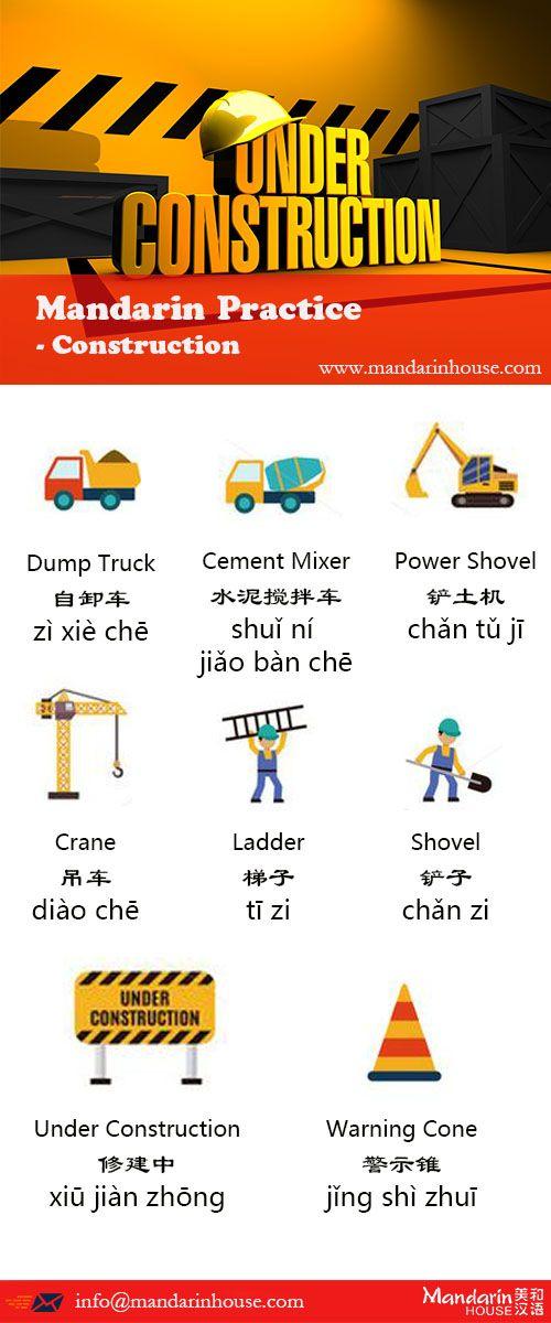 Construction Chinese Practice For more info please contact: bodi.li@mandarinhouse.cn The best Mandarin School in China