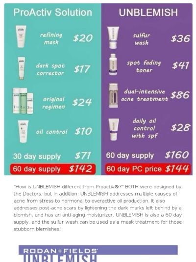 ProActiv vs Unblemish  Check out this Mad Mimi newsletter