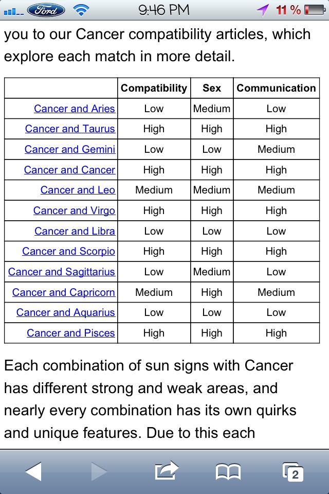 Compatibility Guide - Susan Miller Astrology Zone