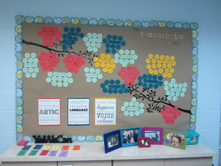 Creative Tree Blossom Bulletin Board Idea   Can Be Repurposed For Lots Of  Different Board Ideas