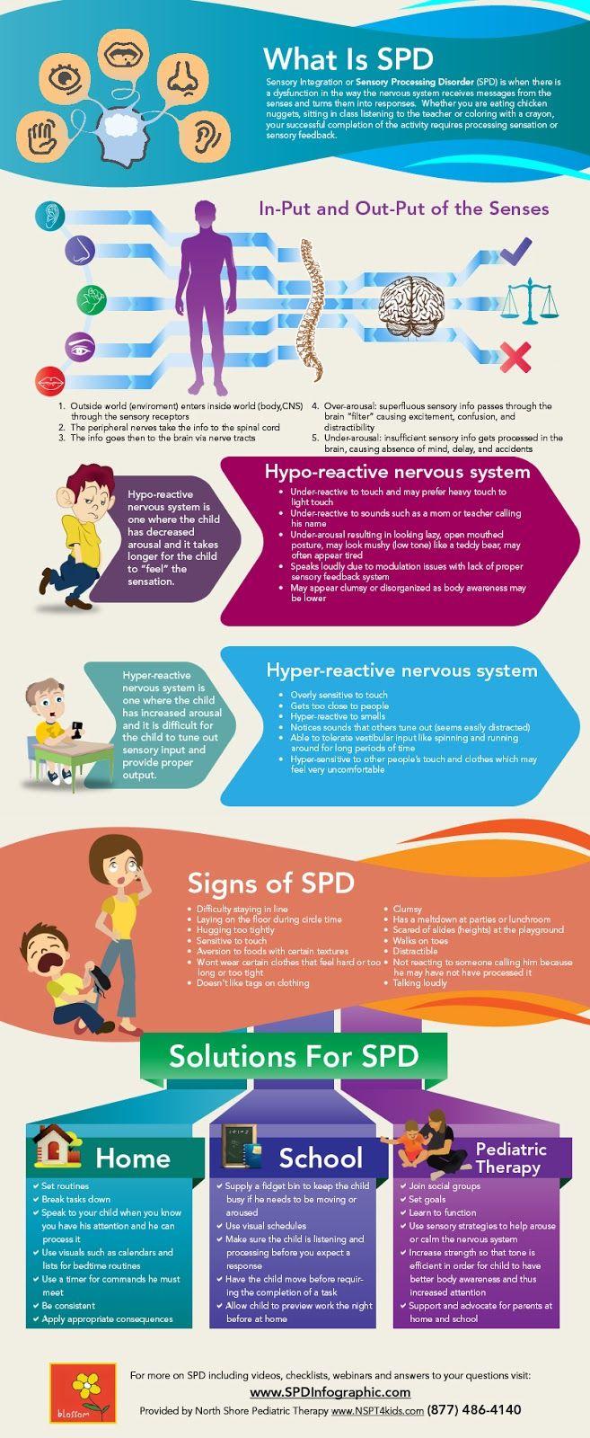 The Sensory Diet - Treatment for Sensory Integration Disorder