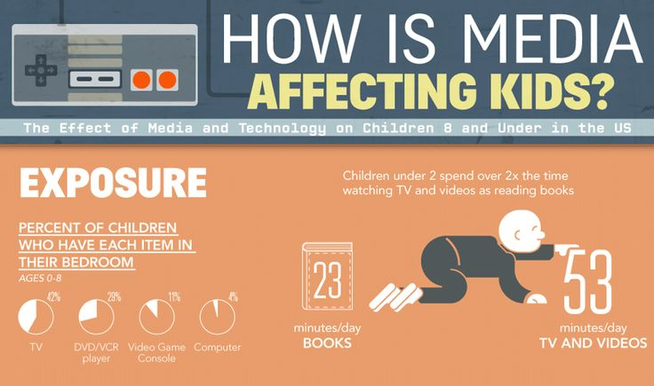 How Does the Media Affect Your Kids    How does the media affect your kids?