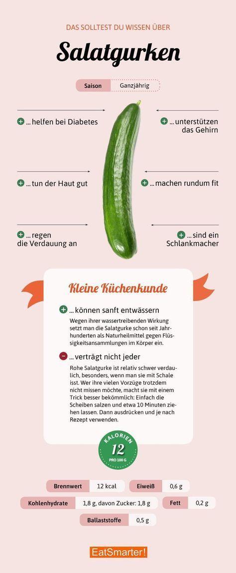 Sie sollten über Gurken wissen!   – Küchenkunde