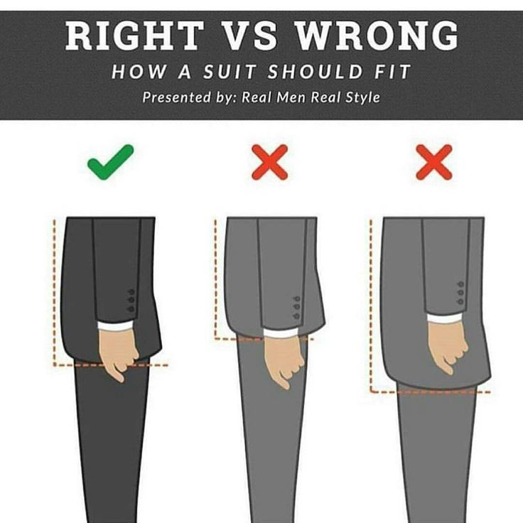 """147 Likes, 10 Comments - @fashionguide4men on Instagram: """"A quick and simple guide to show you how a suit should fit. These are the things you should look…"""""""