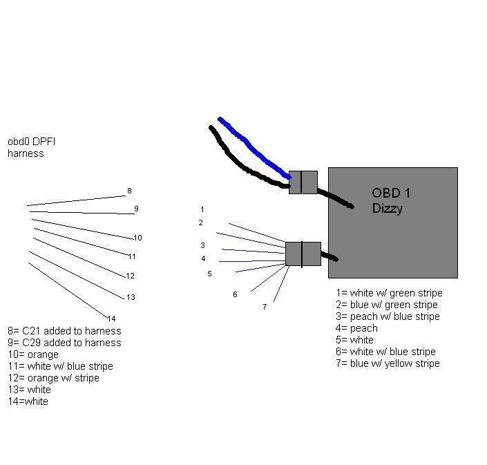 Obd1 Honda Wiring Diagram Bookingritzcarlton Info Diagram Wire Honda