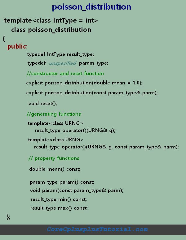 random poisson_distribution produces random integers i≥0,..