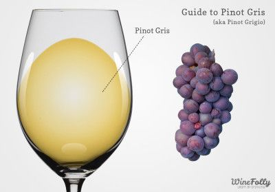 What's the Difference Between Pinot Gris and Pinot Grigio?