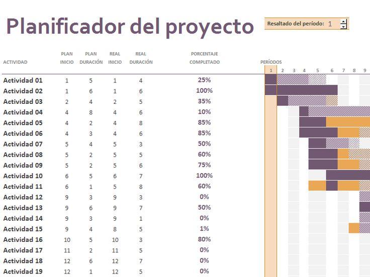 Plan de proyectos de Gantt - Plantillas - Office.com