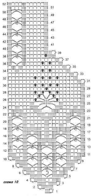 dantel yelek ve şeması - Deryagibiörgüler