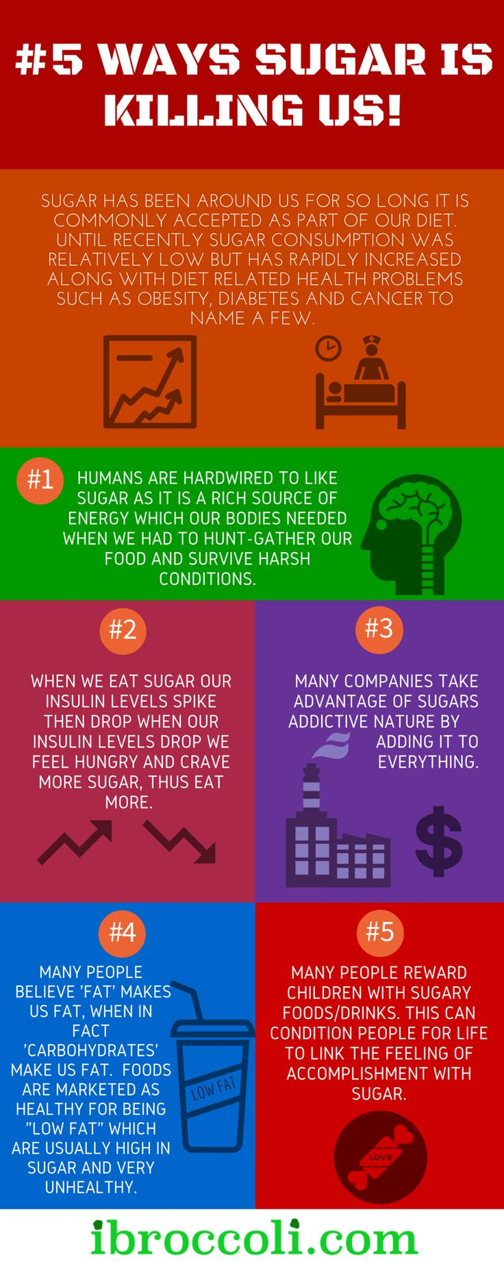 #5 WAYS SUGAR KILLS Visit www.ibroccoli.com and download our free ebook on how to lose fat. #diet #Fatloss #weightloss #exercise #sugar