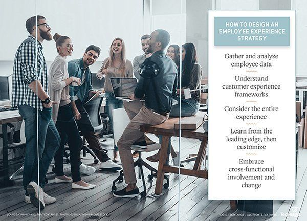Five steps to kick-start your employee experience strategy