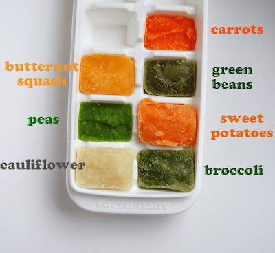 Baby Food Face-Off!! Homemade Baby Food | A break down of the cost benefits - Wine & Glue