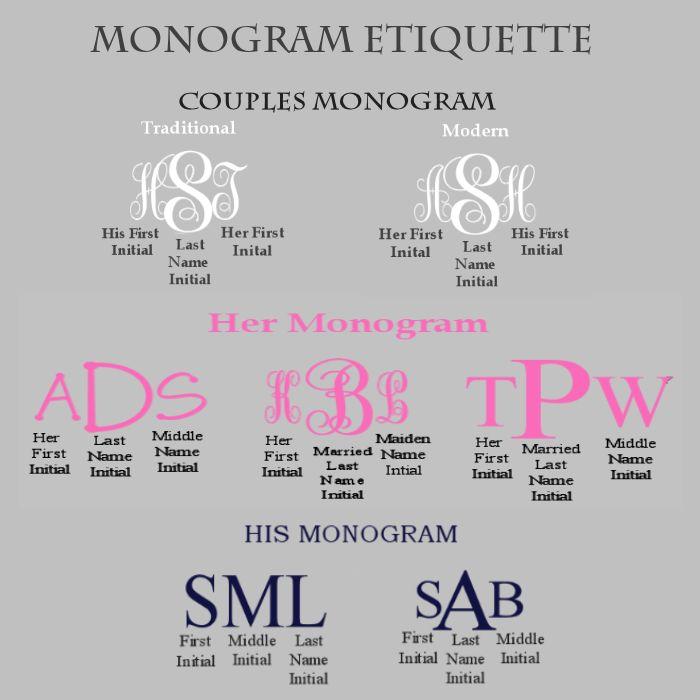 17  images about monogram etiquette on pinterest